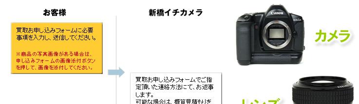 shinbashi03_tk_019.jpg