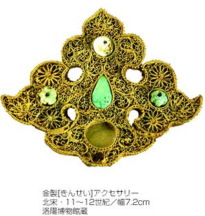 金製[きんせい]アクセサリー 北宋・11〜12世紀/幅7.2cm/洛陽博物館蔵